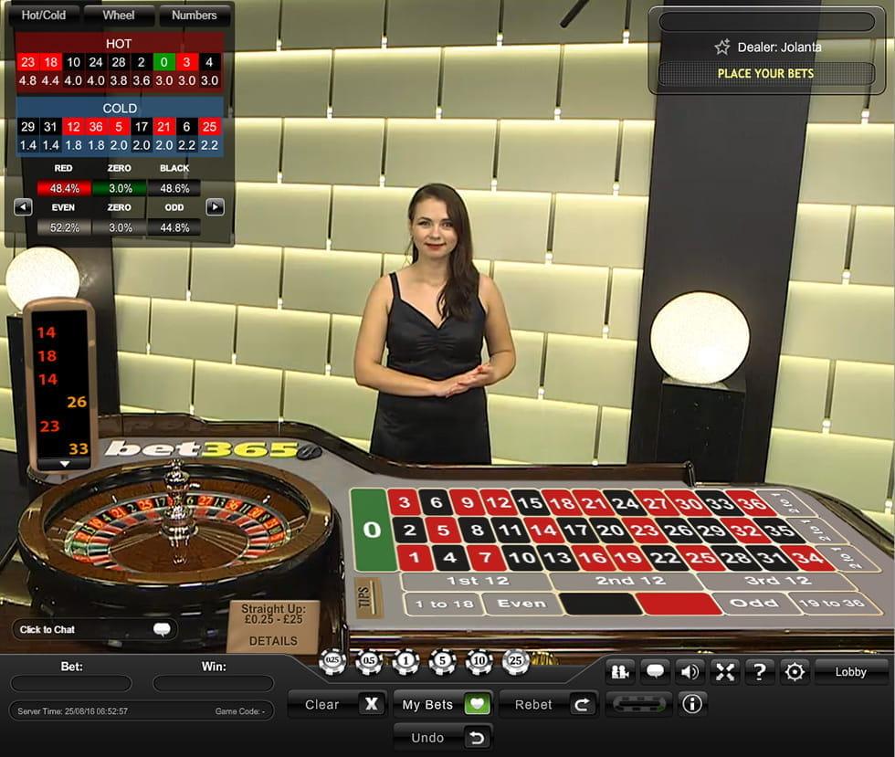 France gambling industry